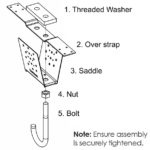 Components of the concrete embedded bracket