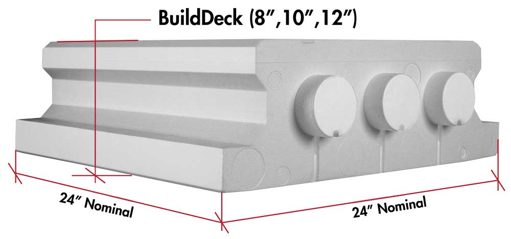 BuildDeck Nomainal Dimensions