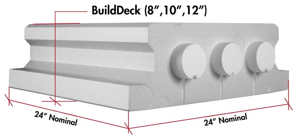 BuildDeck Nomainal Dimensions