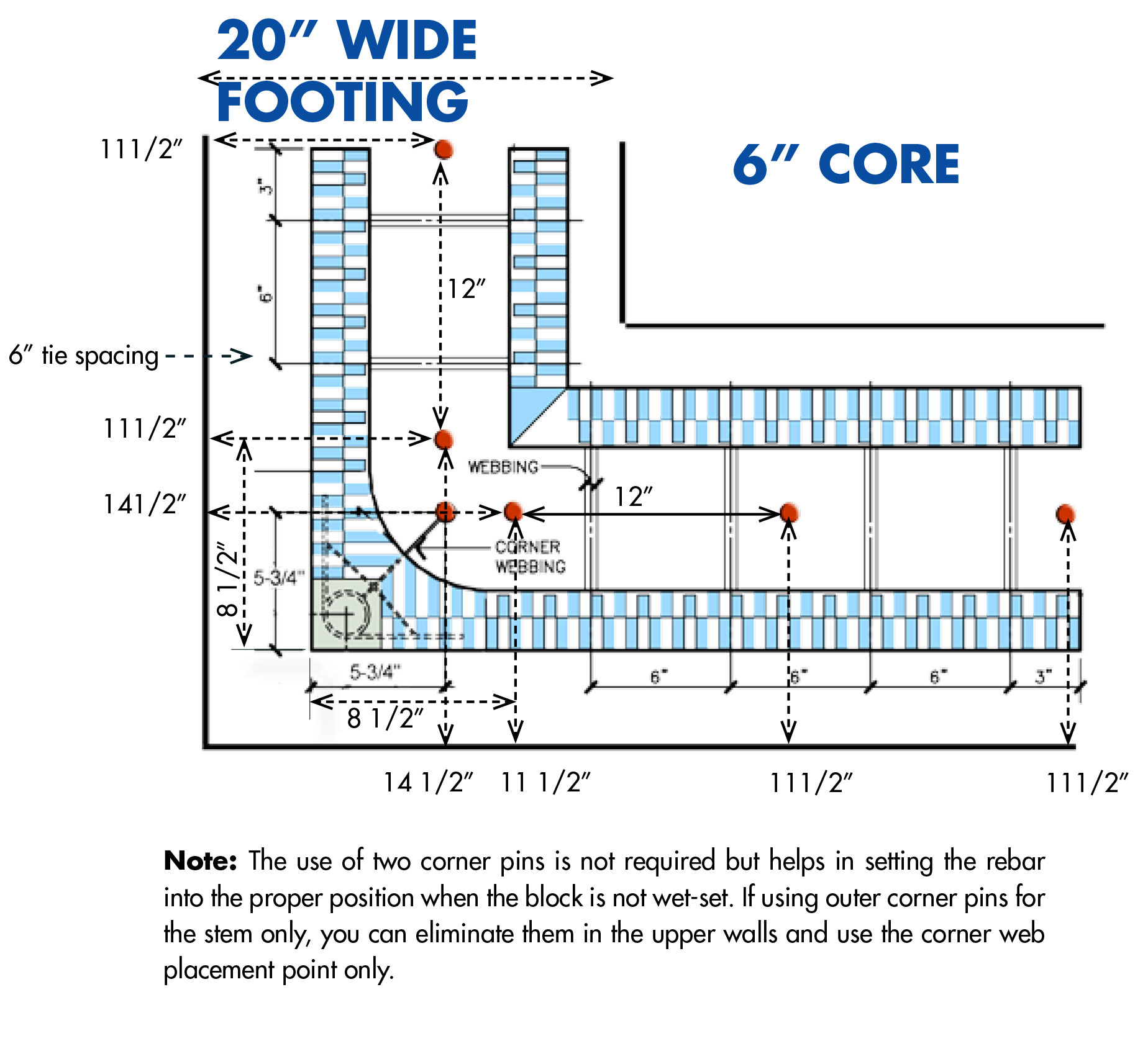 Buildblock icfs building footings to applicable codes for Footing size for 2 story house