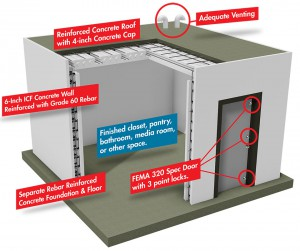 BuildBlock ICF Safe Room