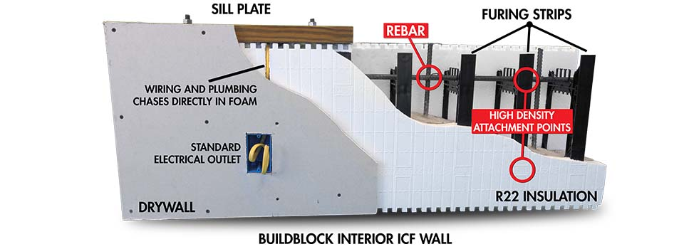 Rough ins electrical plumbing for Foam block wall construction