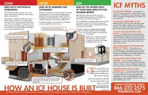 Residential construction with icfs buildblock insulating for Buildblock icf reviews
