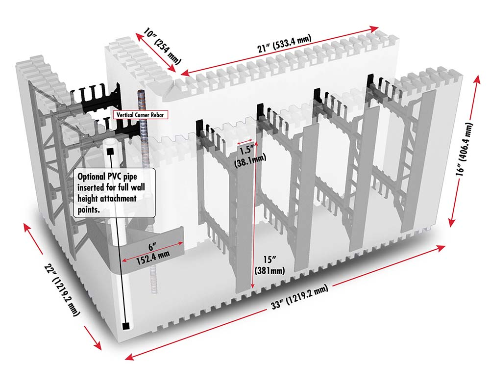 Why Don 39 T Walls With Corners Layout In Even Foot Dimensions