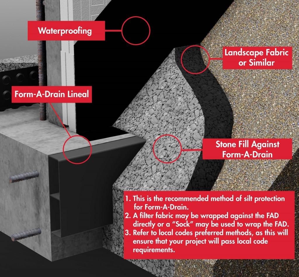 FAD Fabric (2)
